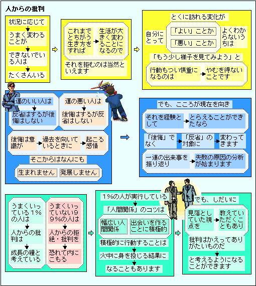 200130a_hitokarano_hihan.JPG