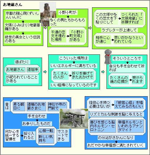 200201a_ojizousan.JPG