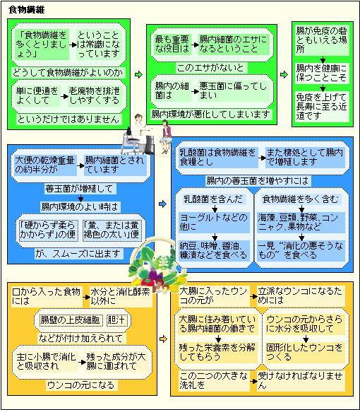 200205a_shokumotu_seni.JPG