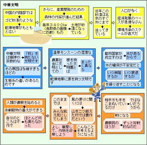 200211a_otyuka_bunmei.JPG