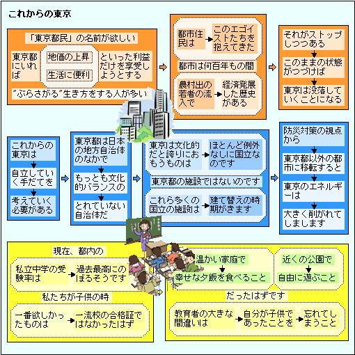 200213a_korekarano_tokyoi.JPG