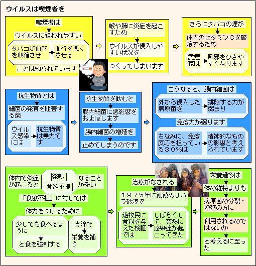 200217a_uirusu_kituensha.JPG