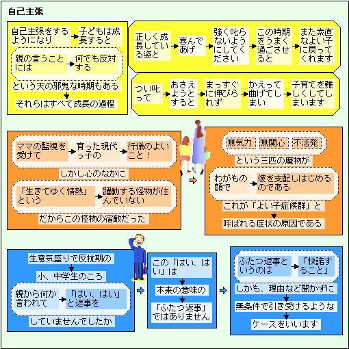 200221a_jikoshutyou.JPG